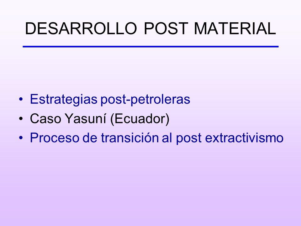 DESARROLLO POST MATERIAL Estrategias post-petroleras Caso Yasuní (Ecuador) Proceso de transición al post extractivismo