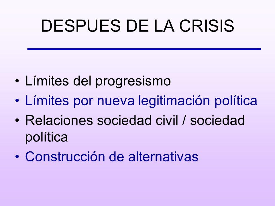 DESPUES DE LA CRISIS Límites del progresismo Límites por nueva legitimación política Relaciones sociedad civil / sociedad política Construcción de alternativas