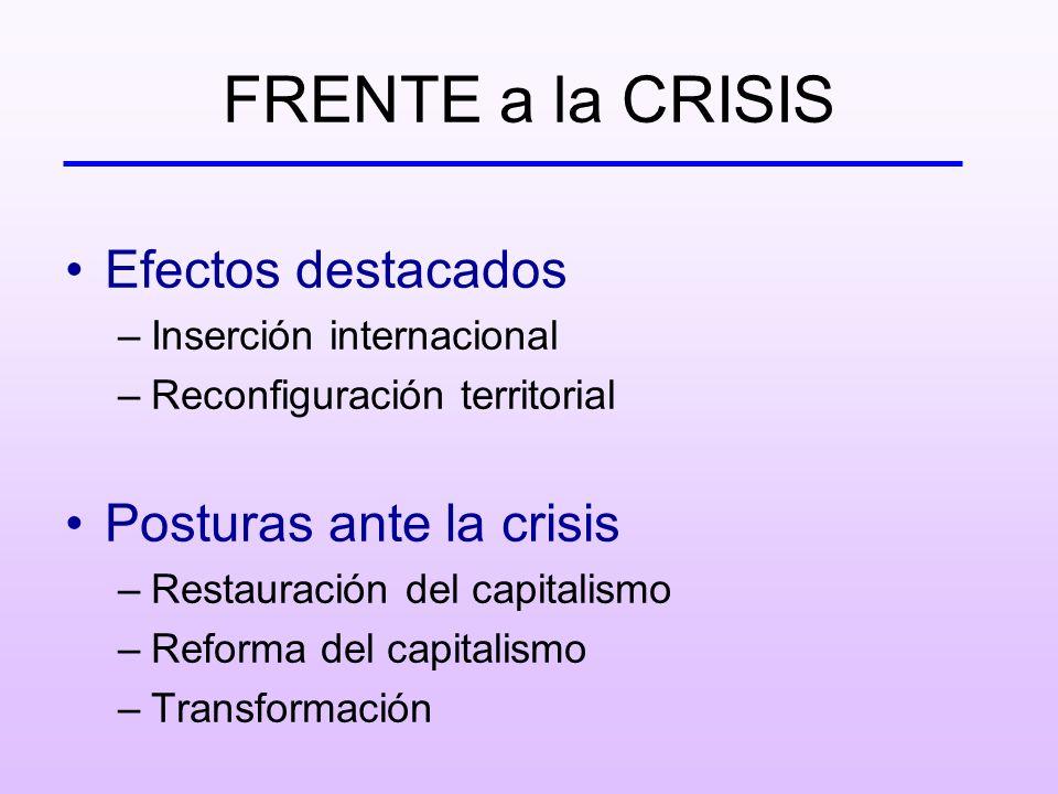 FRENTE a la CRISIS Efectos destacados –Inserción internacional –Reconfiguración territorial Posturas ante la crisis –Restauración del capitalismo –Reforma del capitalismo –Transformación