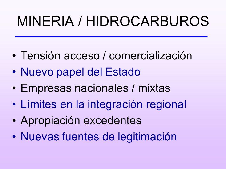 MINERIA / HIDROCARBUROS Tensión acceso / comercialización Nuevo papel del Estado Empresas nacionales / mixtas Límites en la integración regional Apropiación excedentes Nuevas fuentes de legitimación