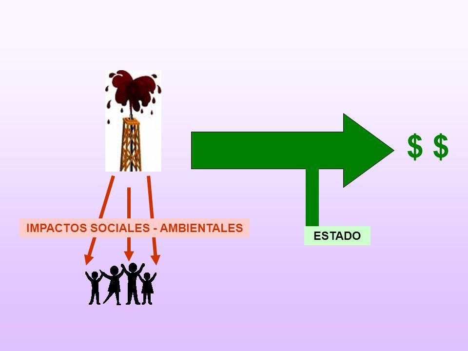 ESTADO $ $ IMPACTOS SOCIALES - AMBIENTALES BONOS
