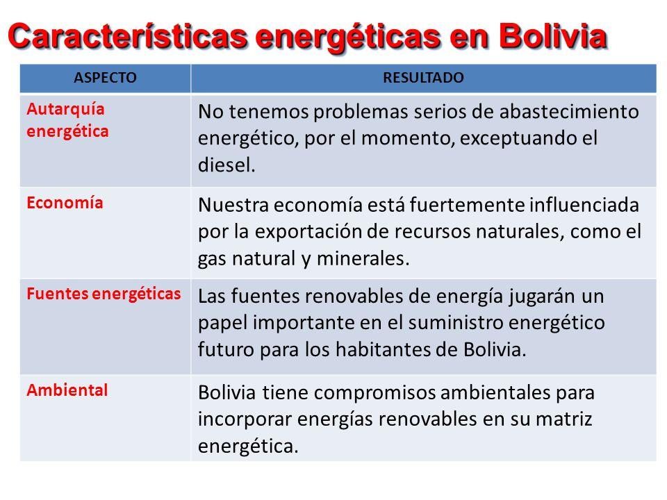 Características energéticas en Bolivia ASPECTORESULTADO Autarquía energética No tenemos problemas serios de abastecimiento energético, por el momento,
