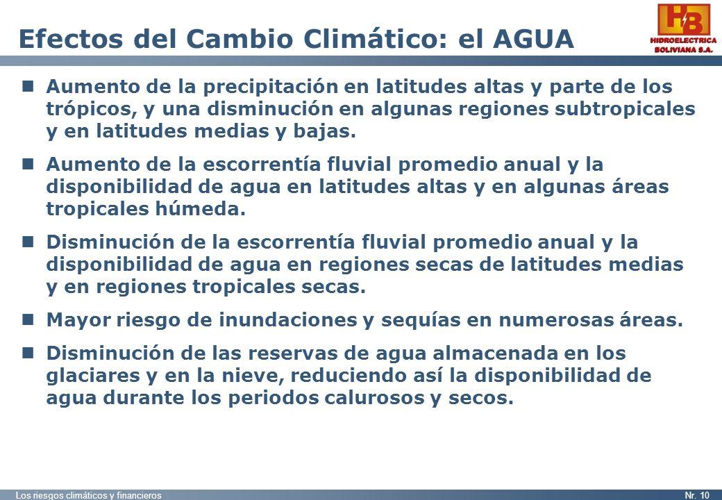 Los riesgos climáticos y financierosNr. 10 Efectos del Cambio Climático: el AGUA Aumento de la precipitación en latitudes altas y parte de los trópico