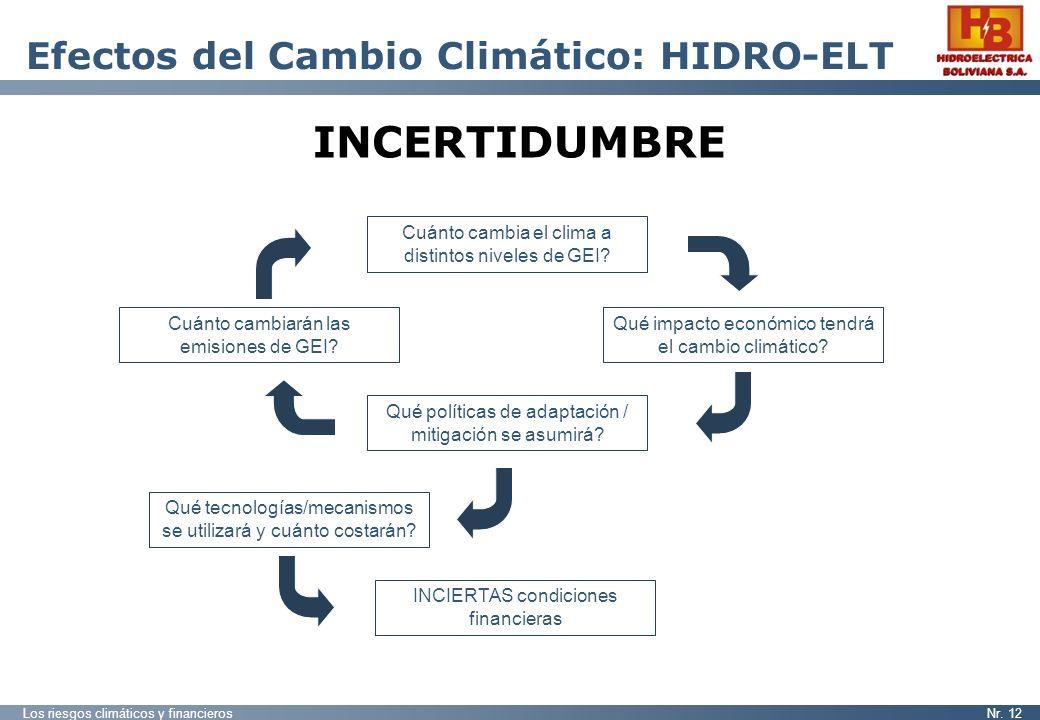 Los riesgos climáticos y financierosNr. 12 Efectos del Cambio Climático: HIDRO-ELT INCERTIDUMBRE Cuánto cambia el clima a distintos niveles de GEI? Qu
