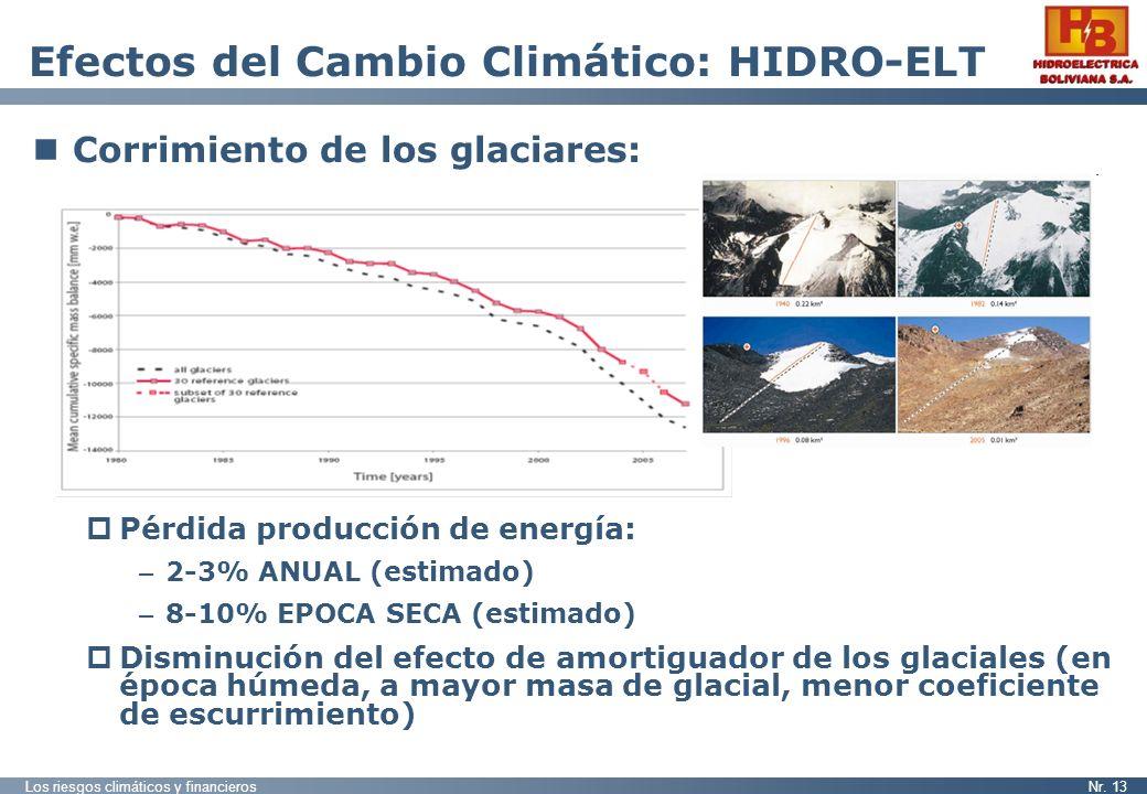 Los riesgos climáticos y financierosNr. 13 Efectos del Cambio Climático: HIDRO-ELT Corrimiento de los glaciares: Pérdida producción de energía: – 2-3%