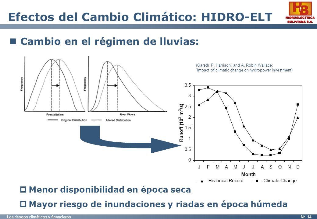 Los riesgos climáticos y financierosNr. 14 Efectos del Cambio Climático: HIDRO-ELT Cambio en el régimen de lluvias: (Gareth P. Harrison, and A. Robin