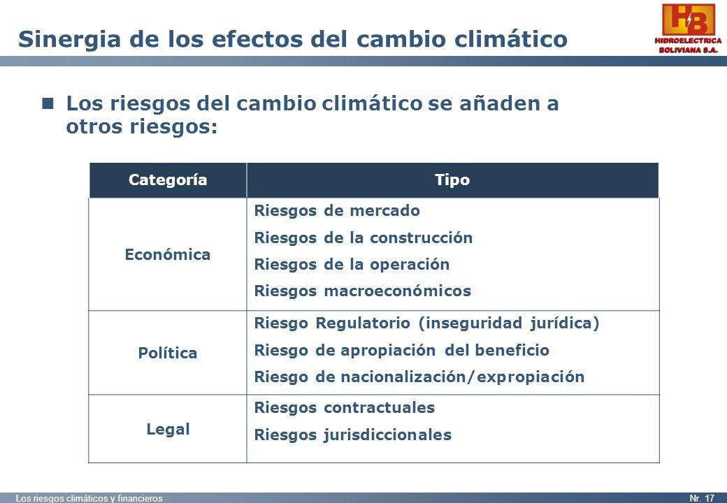 Los riesgos climáticos y financierosNr. 17 Sinergia de los efectos del cambio climático Los riesgos del cambio climático se añaden a otros riesgos: Ca