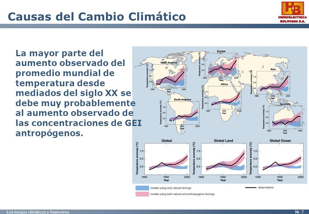Los riesgos climáticos y financierosNr. 7 Causas del Cambio Climático La mayor parte del aumento observado del promedio mundial de temperatura desde m