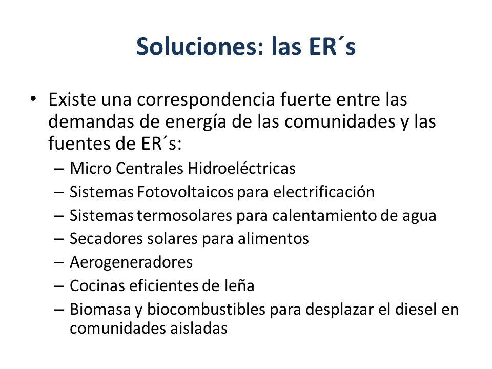 Soluciones: las ER´s Existe una correspondencia fuerte entre las demandas de energía de las comunidades y las fuentes de ER´s: – Micro Centrales Hidro