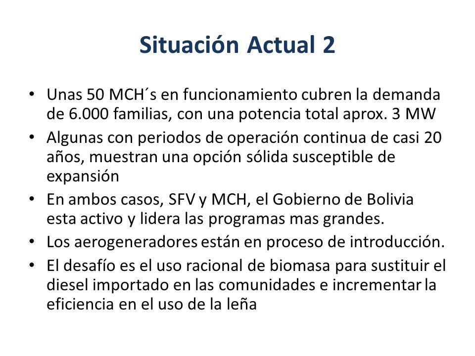 Situación Actual 2 Unas 50 MCH´s en funcionamiento cubren la demanda de 6.000 familias, con una potencia total aprox. 3 MW Algunas con periodos de ope