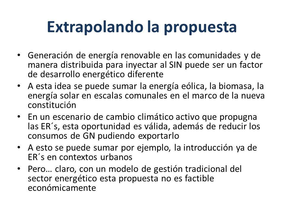 Extrapolando la propuesta Generación de energía renovable en las comunidades y de manera distribuida para inyectar al SIN puede ser un factor de desar