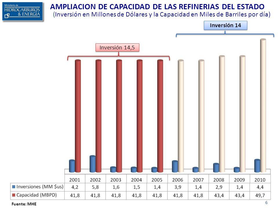Fuente: YPFB 7 – 30 INSTALACIONES DOMICILIARIAS REALIZADAS POR YPFB 22.549 Instalaciones domiciliarias realizadas: 6,9 veces más que el quinquenio anterior
