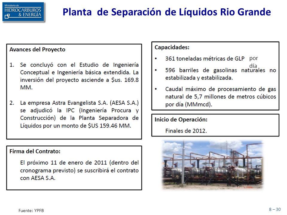 9 – 30 Fuente: YPFB Planta de Separación de Líquidos Gran Chaco
