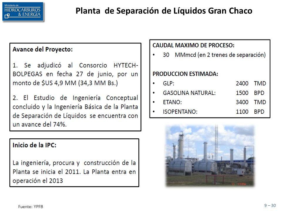 Planta de Urea, Carrasco Inversión Estimada: 900 MM$us Producción: Urea (Fertilizante) 500 Tm/año Ubicación:Carrasco.