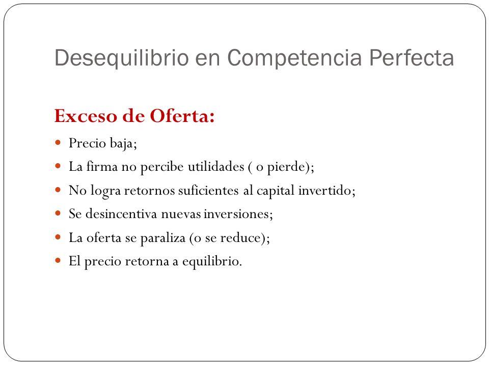 Desequilibrio en Competencia Perfecta Exceso de Oferta: Precio baja; La firma no percibe utilidades ( o pierde); No logra retornos suficientes al capi