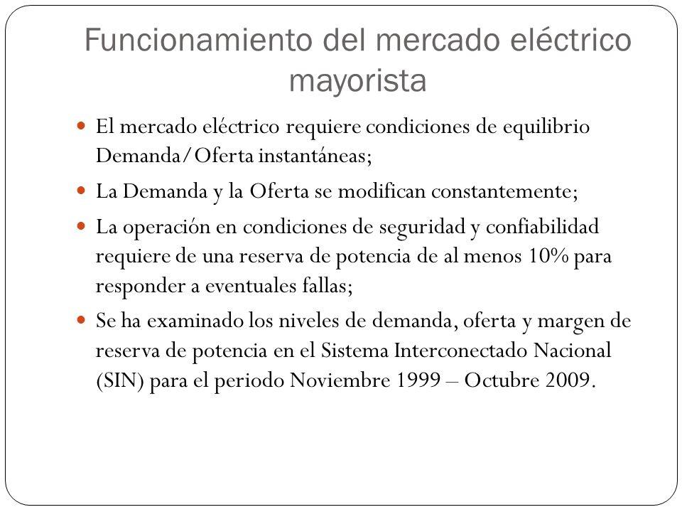 Funcionamiento del mercado eléctrico mayorista El mercado eléctrico requiere condiciones de equilibrio Demanda/Oferta instantáneas; La Demanda y la Of