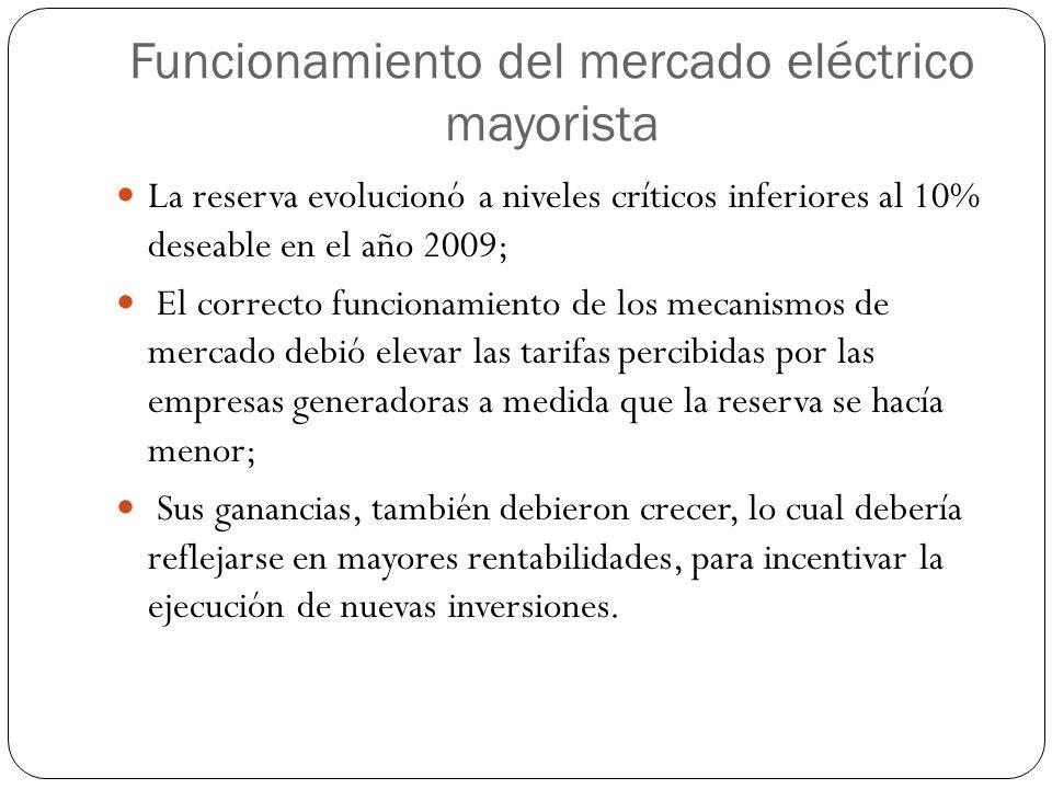 Funcionamiento del mercado eléctrico mayorista La reserva evolucionó a niveles críticos inferiores al 10% deseable en el año 2009; El correcto funcion