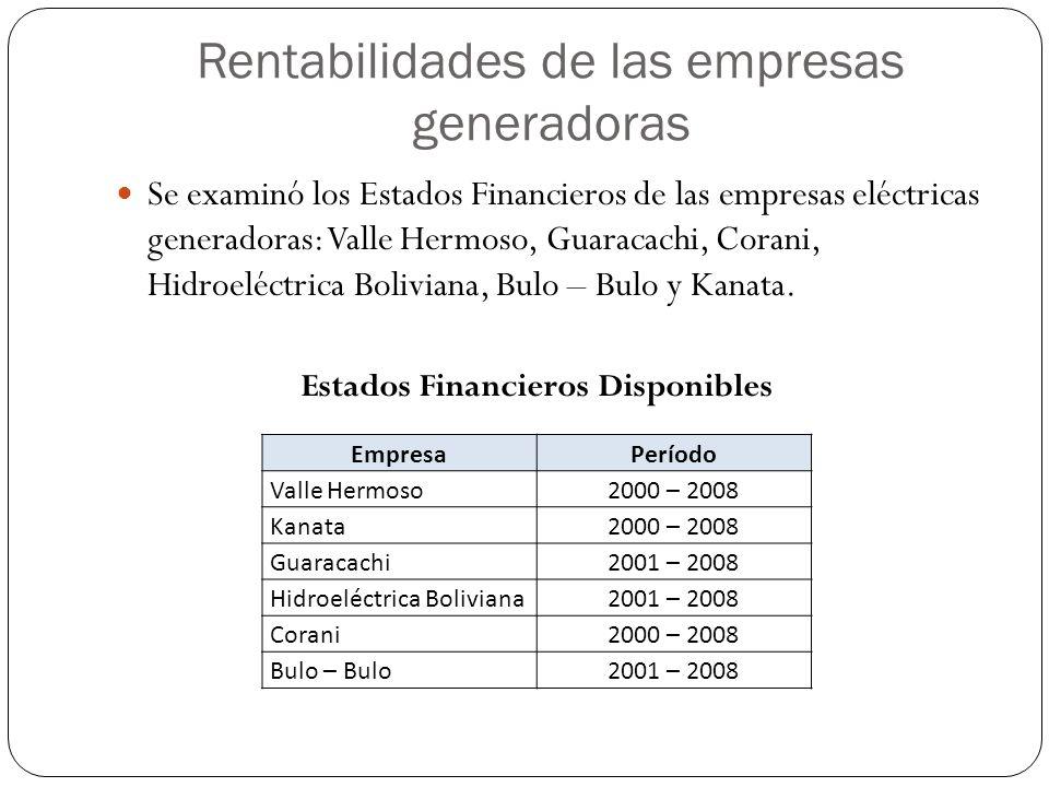 Rentabilidades de las empresas generadoras Se examinó los Estados Financieros de las empresas eléctricas generadoras: Valle Hermoso, Guaracachi, Coran