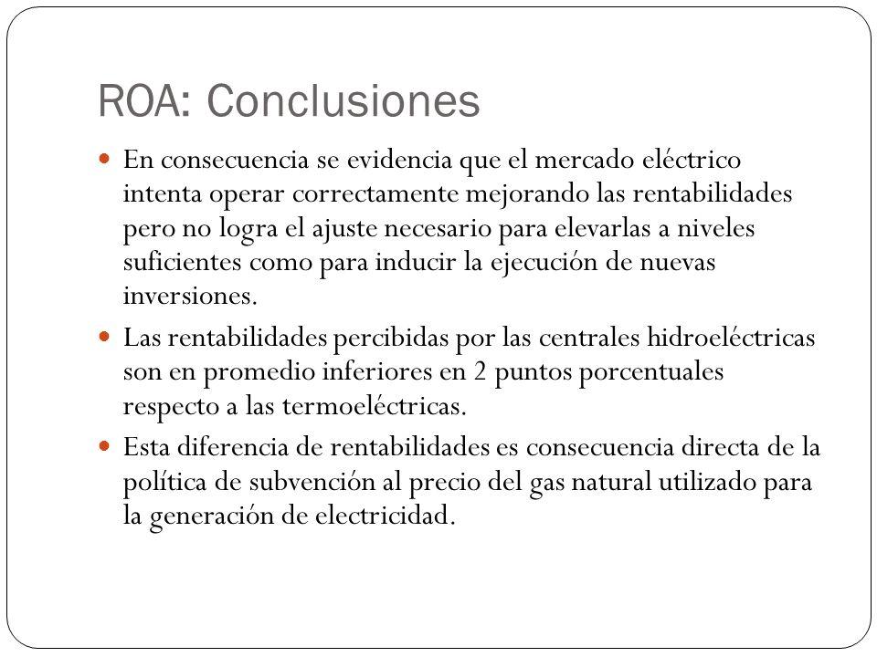 ROA: Conclusiones En consecuencia se evidencia que el mercado eléctrico intenta operar correctamente mejorando las rentabilidades pero no logra el aju