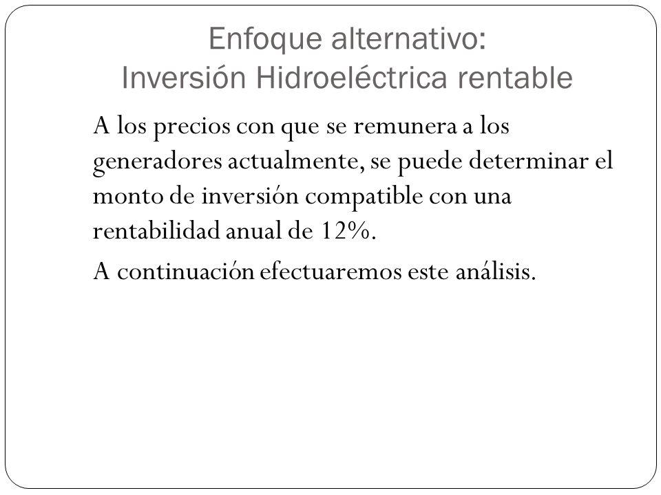 Enfoque alternativo: Inversión Hidroeléctrica rentable A los precios con que se remunera a los generadores actualmente, se puede determinar el monto d