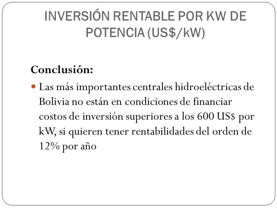 INVERSIÓN RENTABLE POR KW DE POTENCIA (US$/kW) Conclusión: Las más importantes centrales hidroeléctricas de Bolivia no están en condiciones de financi
