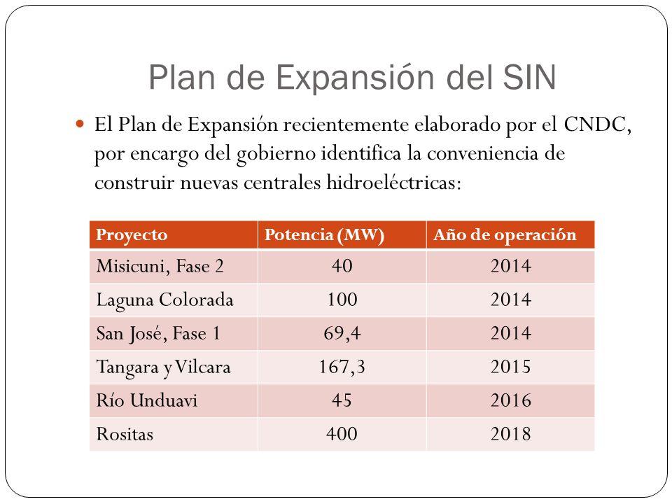 Plan de Expansión del SIN El Plan de Expansión recientemente elaborado por el CNDC, por encargo del gobierno identifica la conveniencia de construir n