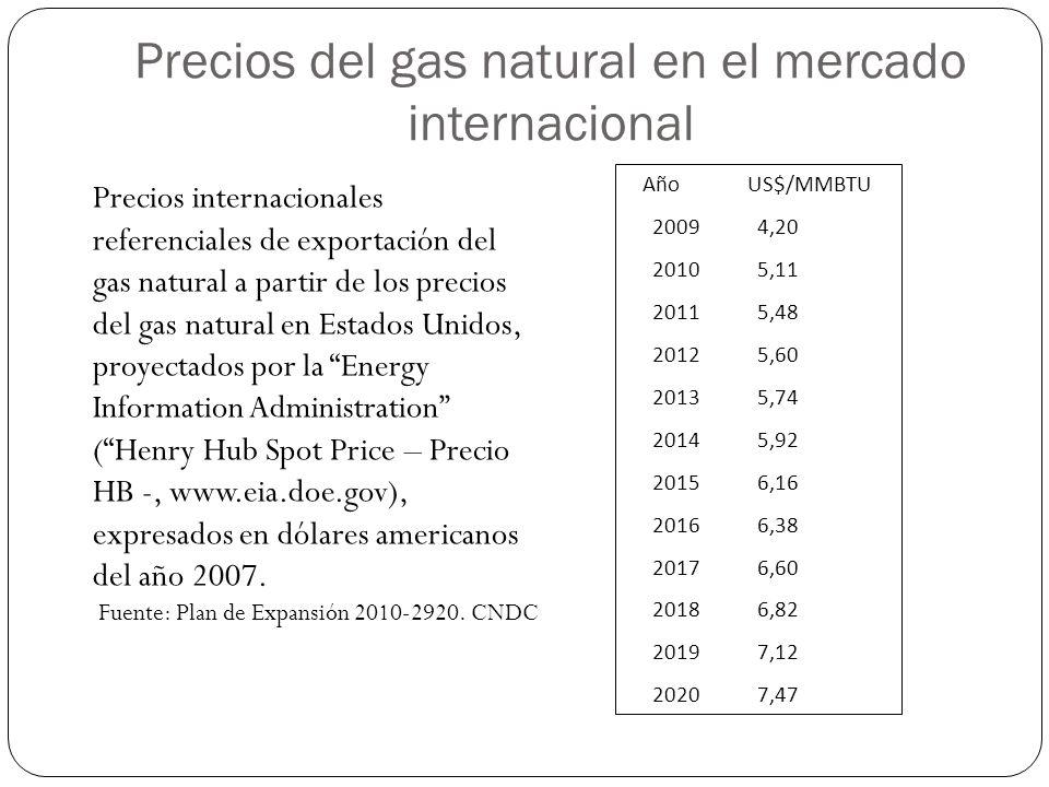 Precios del gas natural en el mercado internacional AñoUS$/MMBTU 20094,20 20105,11 20115,48 20125,60 20135,74 20145,92 20156,16 20166,38 20176,60 2018