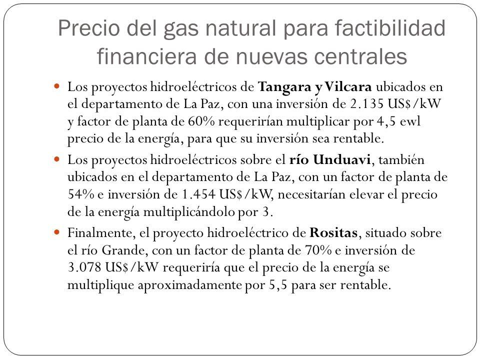 Precio del gas natural para factibilidad financiera de nuevas centrales Los proyectos hidroeléctricos de Tangara y Vilcara ubicados en el departamento