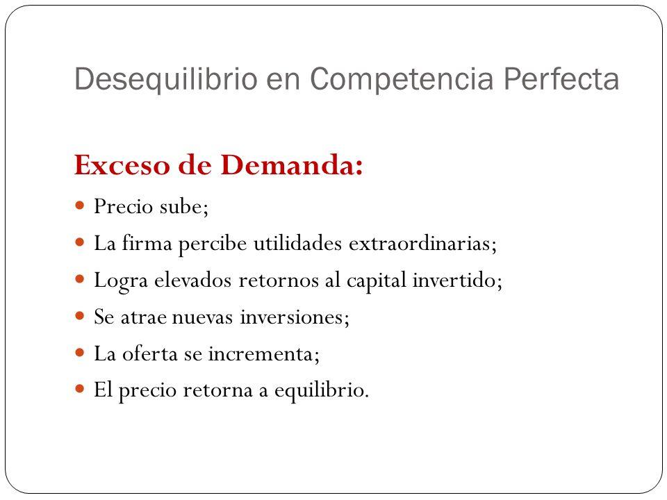 Desequilibrio en Competencia Perfecta Exceso de Demanda: Precio sube; La firma percibe utilidades extraordinarias; Logra elevados retornos al capital