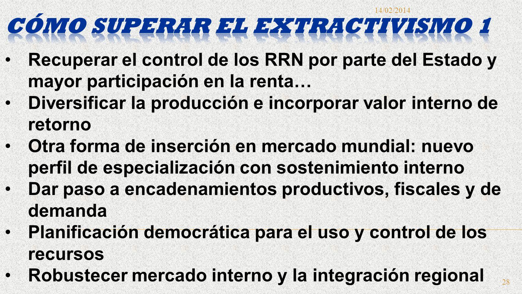 14/02/2014 28 Recuperar el control de los RRN por parte del Estado y mayor participación en la renta… Diversificar la producción e incorporar valor in