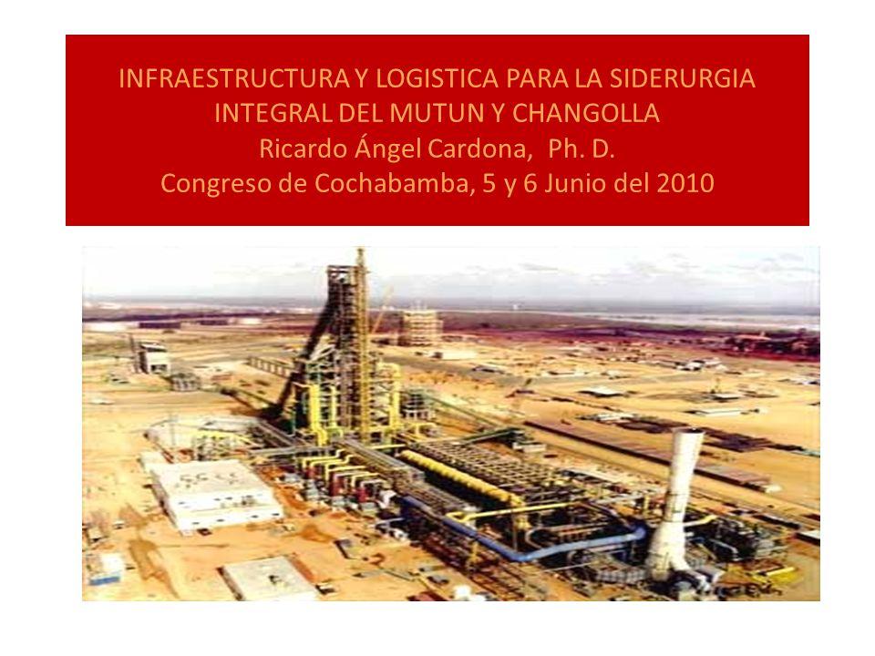 INFRAESTRUCTURA Y LOGISTICA PARA LA SIDERURGIA INTEGRAL DEL MUTUN Y CHANGOLLA Ricardo Ángel Cardona, Ph. D. Congreso de Cochabamba, 5 y 6 Junio del 20