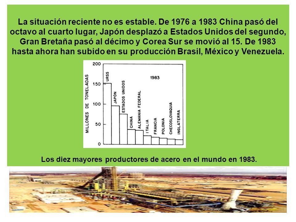 La situación reciente no es estable. De 1976 a 1983 China pasó del octavo al cuarto lugar, Japón desplazó a Estados Unidos del segundo, Gran Bretaña p