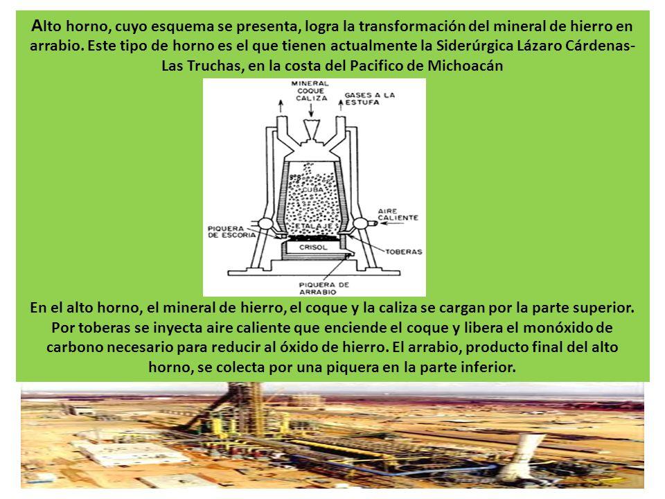 A lto horno, cuyo esquema se presenta, logra la transformación del mineral de hierro en arrabio. Este tipo de horno es el que tienen actualmente la Si