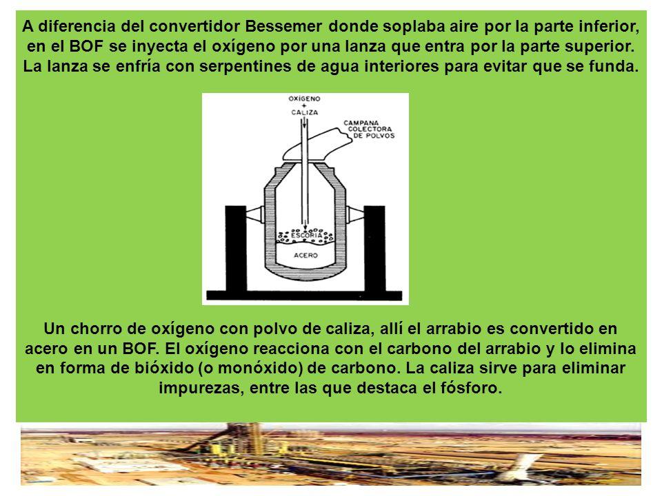 A diferencia del convertidor Bessemer donde soplaba aire por la parte inferior, en el BOF se inyecta el oxígeno por una lanza que entra por la parte s