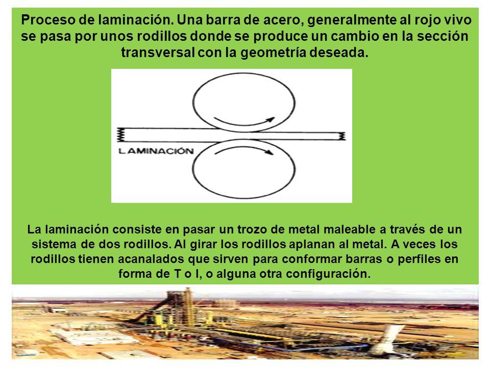 Proceso de laminación. Una barra de acero, generalmente al rojo vivo se pasa por unos rodillos donde se produce un cambio en la sección transversal co