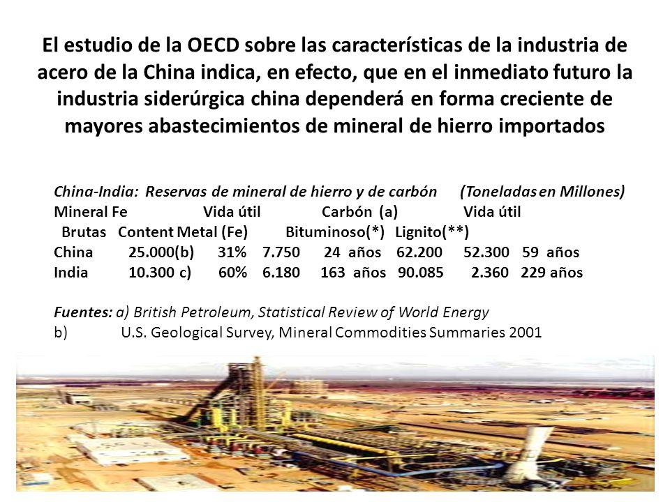 El estudio de la OECD sobre las características de la industria de acero de la China indica, en efecto, que en el inmediato futuro la industria siderú
