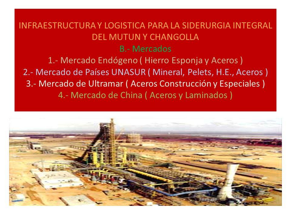 INFRAESTRUCTURA Y LOGISTICA PARA LA SIDERURGIA INTEGRAL DEL MUTUN Y CHANGOLLA C.- Infraestructura y Logística 1.- Electricidad ( 5, 12, 20 MMMCF ) 2.- Gas natural ( 3, 6, 9 MMCD ) 3.- Agua Industrial y Calizas 4.- Puertos, Caminos y Ferrocarriles