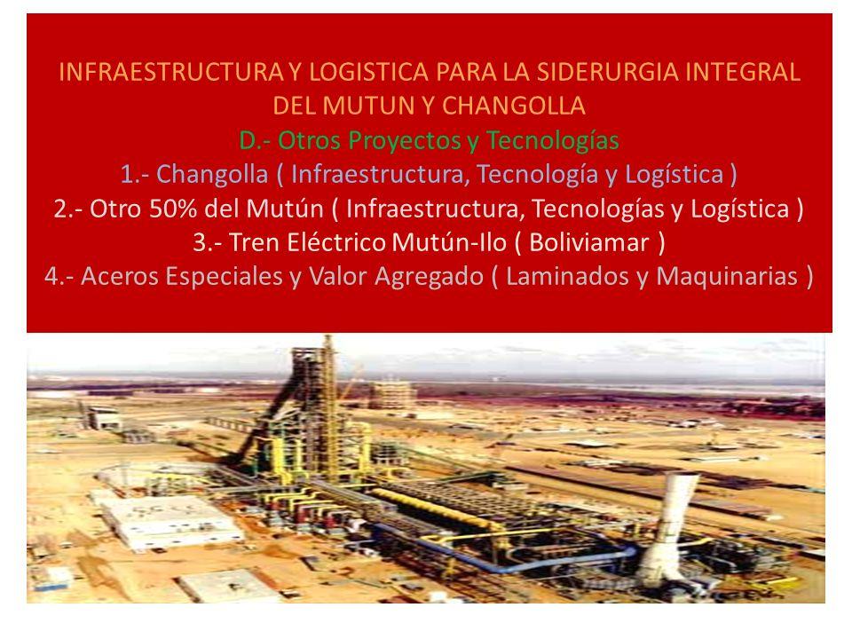 INFRAESTRUCTURA Y LOGISTICA PARA LA SIDERURGIA INTEGRAL DEL MUTUN Y CHANGOLLA D.- Otros Proyectos y Tecnologías 1.- Changolla ( Infraestructura, Tecno