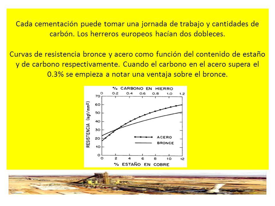SEMINARIO SOBRE EL MUTUN:CARGA ESTIMADA GENERADA POR EL MUTUN CARGA ESTIMADA POR TRAMOS GENERADA POR EL PROYECTO MUTUN: MUTÚN - PUERTO BUSH :800.000 ton/año MUTÚN.