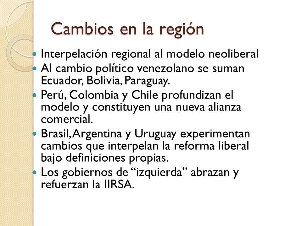 Cambios en la región Interpelación regional al modelo neoliberal Al cambio político venezolano se suman Ecuador, Bolivia, Paraguay. Perú, Colombia y C