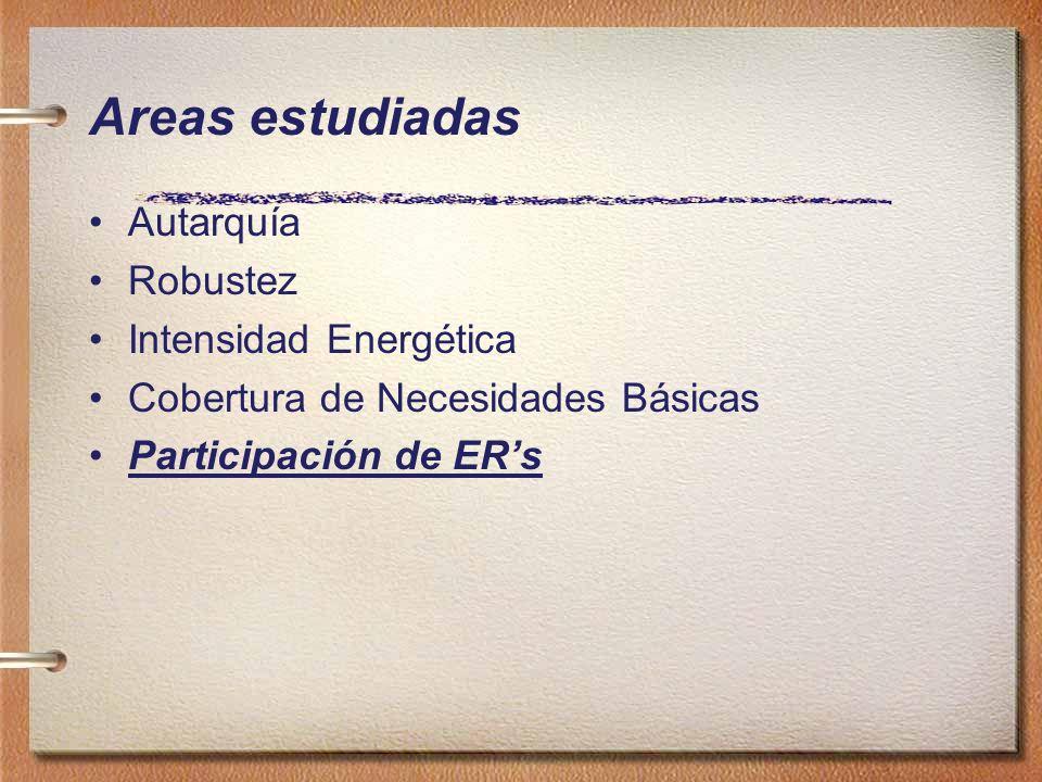 Areas estudiadas Autarquía Robustez Intensidad Energética Cobertura de Necesidades Básicas Participación de ERs