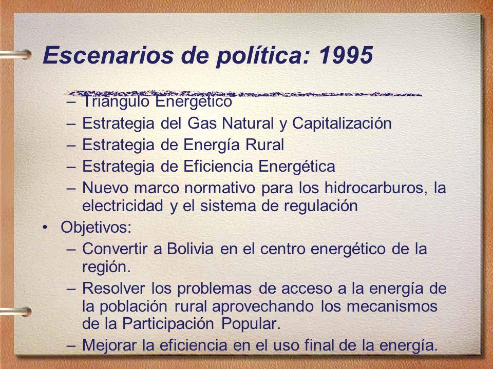 Escenarios de política: 2006 –Plan Nacional de Desarrollo –Decreto de Nacionalización –Estrategia Boliviana de Hidrocarburos –Plan de Desarrollo Energético –La nueva política tiene como referente normativo a la Ley 3058.