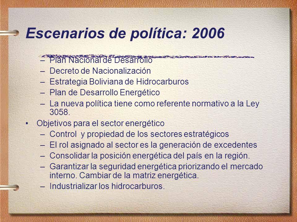 Escenarios de política: 2006 –Plan Nacional de Desarrollo –Decreto de Nacionalización –Estrategia Boliviana de Hidrocarburos –Plan de Desarrollo Energ