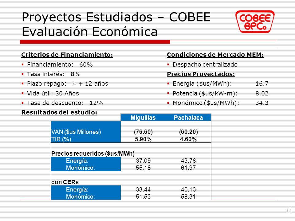 Proyectos Estudiados – COBEE Evaluación Económica Criterios de Financiamiento: Financiamiento: 60% Tasa interés: 8% Plazo repago: 4 + 12 años Vida úti
