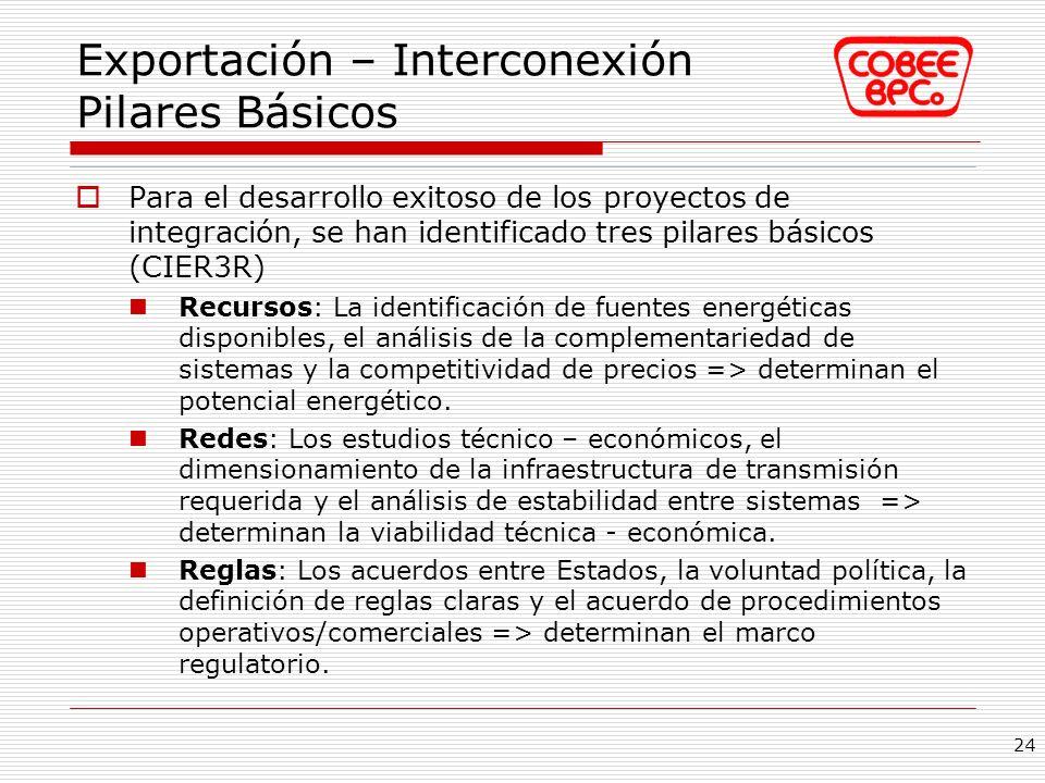 Exportación – Interconexión Pilares Básicos Para el desarrollo exitoso de los proyectos de integración, se han identificado tres pilares básicos (CIER