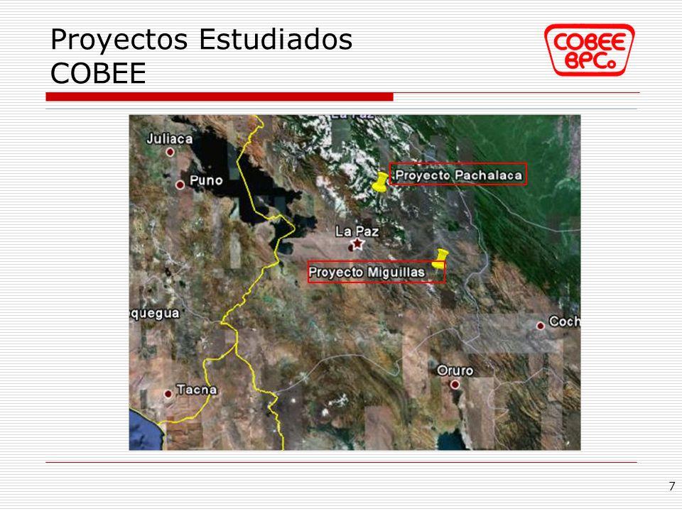 Mercado Eléctrico Chile (SING) Histórico de precios de energía: 18 CMg del orden 100 $us/MWh Precio medio de mercado (Ctos.): 240 $us/MWh