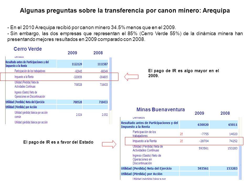 Algunas preguntas sobre la transferencia por canon minero: Arequipa - En el 2010 Arequipa recibió por canon minero 34.5% menos que en el 2009. - Sin e