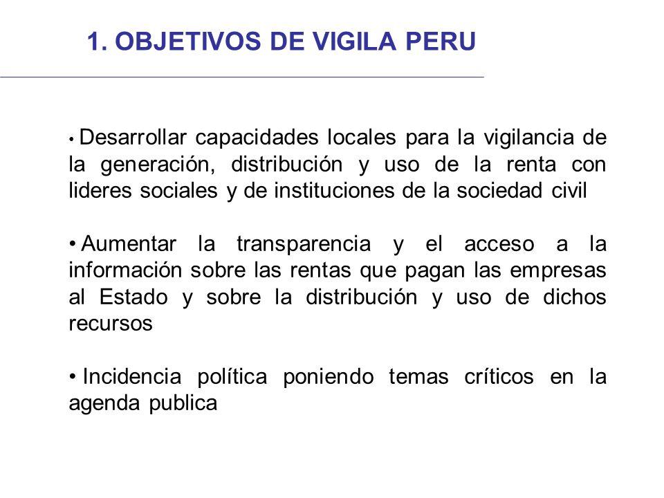 Desarrollar capacidades locales para la vigilancia de la generación, distribución y uso de la renta con lideres sociales y de instituciones de la soci