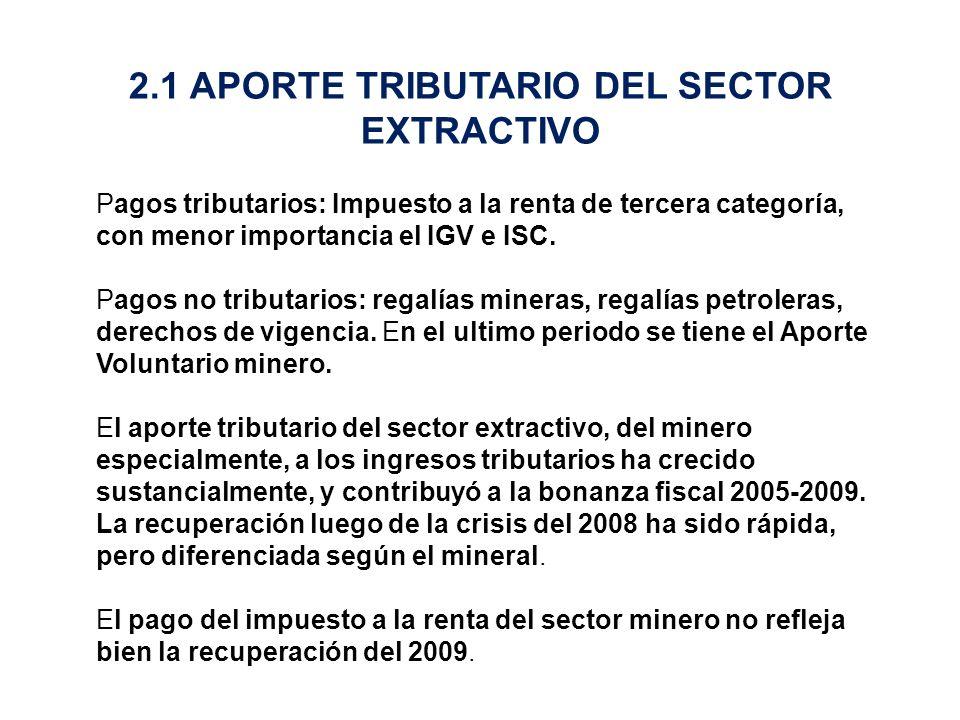 2.1 APORTE TRIBUTARIO DEL SECTOR EXTRACTIVO Pagos tributarios: Impuesto a la renta de tercera categoría, con menor importancia el IGV e ISC. Pagos no