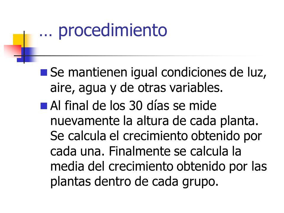 Procedimiento 10 plantas se asignan aleatoriamente al grupo control, que no recibirá fertilizante y las otras 10 al grupo que sí lo recibirá.